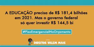 Card com o texto: a educação precisa de R$181,4 bilhões em 2021. Mas o governo federal só quer investir R$144,5 bi. #PisoEmergencialnoOrçamento