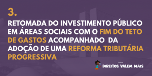 Card com o texto: 3. Retomada do investimento nas áreas sociais com o fim do Teto de Gastos acompanhado de uma Reforma Tributária Progressiva