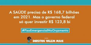 Card com o texto: a saúde precisa de R$168,7 bilhões em 2021. Mas o governo federal só quer investir R$123,8 bi. #PisoEmergencialnoOrçamento